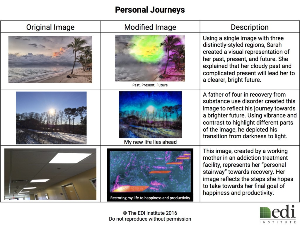 Journey Images