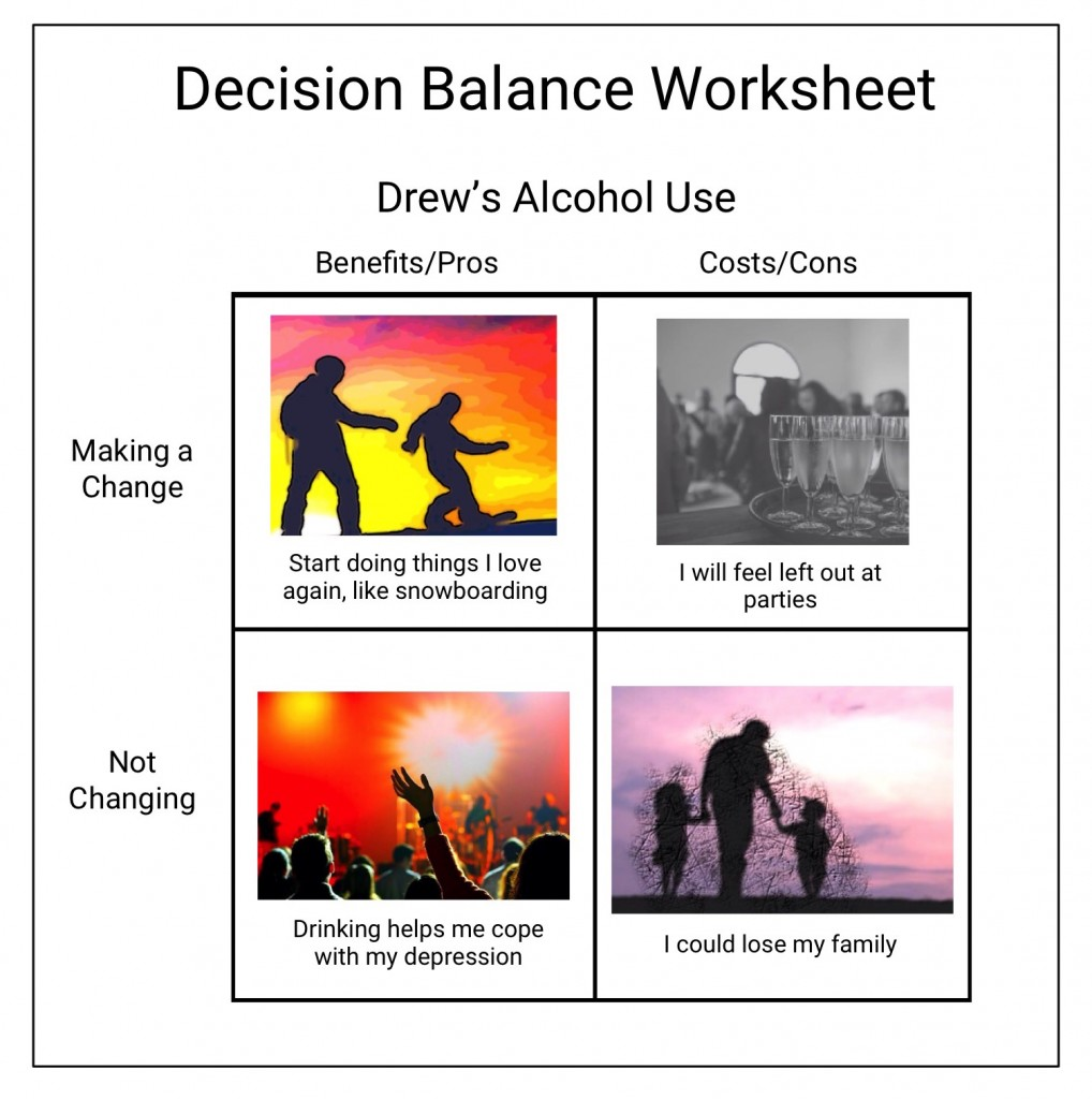 Decision Balance Worksheet EDI