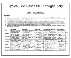 Text Thought Diary